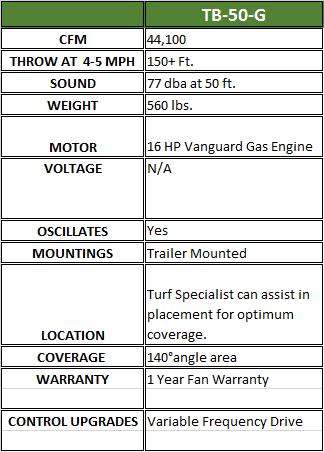 TB-Fan Gas Portable 50_cropped