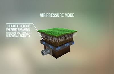 SubAir Systems Pressure Mode