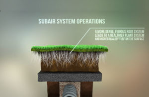 SubAir Systems Operations
