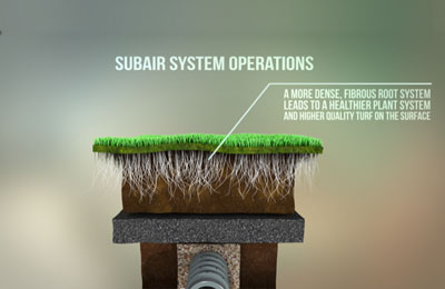 SubAir Systems Operations