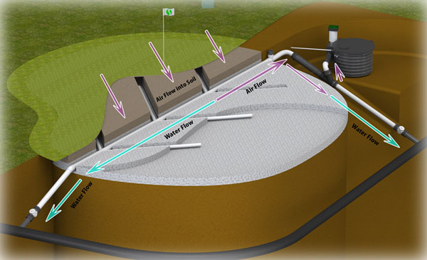 SubAir System Airflow Cutaway Diagram