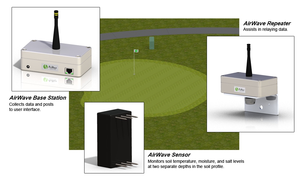 SubAir Systems AirWave Remote Turf Monitoring System