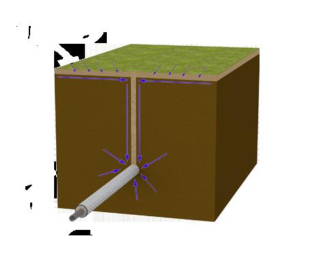 Subair Systems Drainage