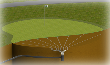 SubAir Systems Golf Course PC Drainage Infographic