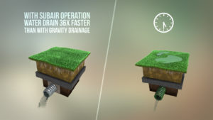 SubAir Systems Faster Drainage