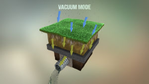 SubAir Systems Vacuum Mode