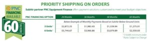 SubAir Systems Priority Shipping Chart